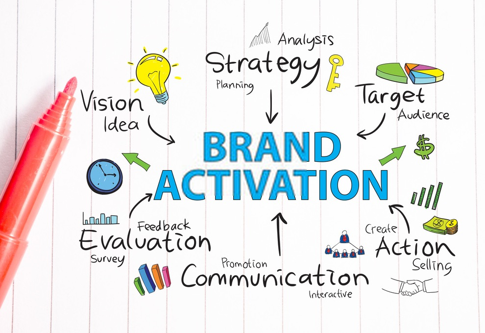 brand activation agency